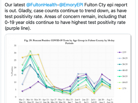 Emory EPI Responds: Students at the Fulton County Board of Health (Part 2)